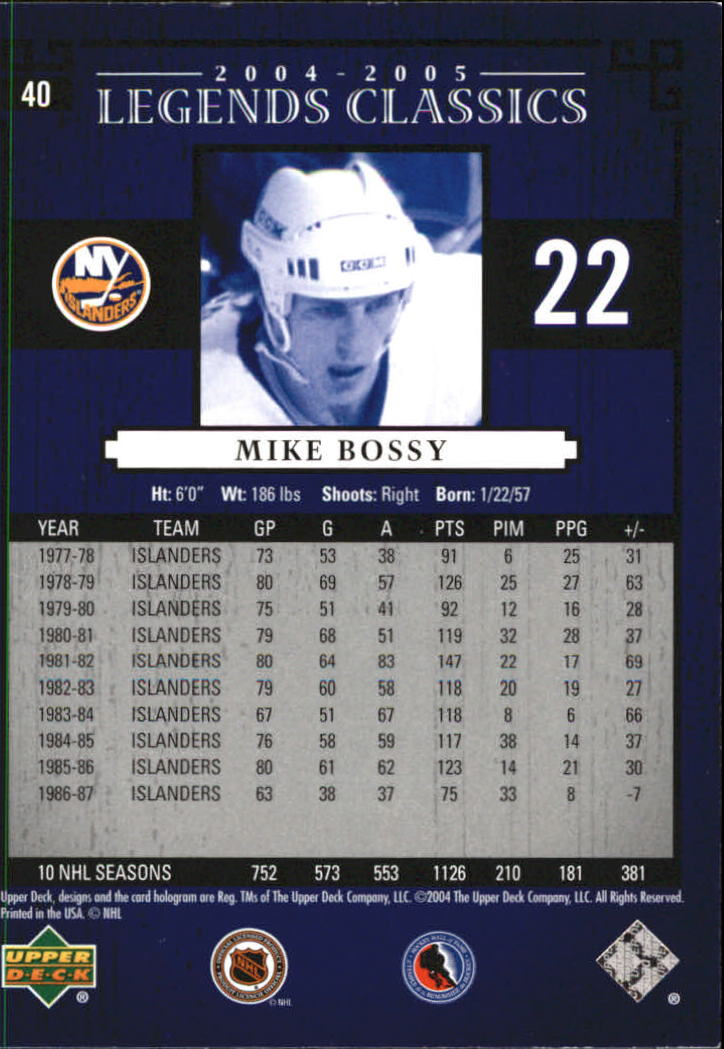 2004-05 UD Legends Classics #40 Mike Bossy back image