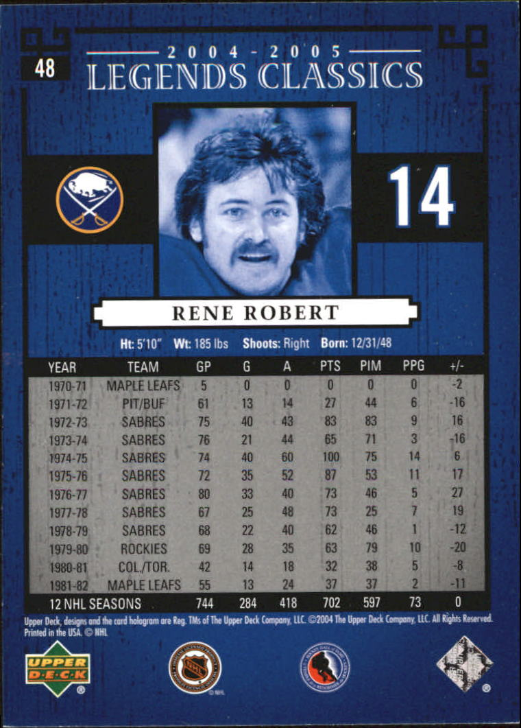 2004-05 UD Legends Classics #48 Rene Robert back image
