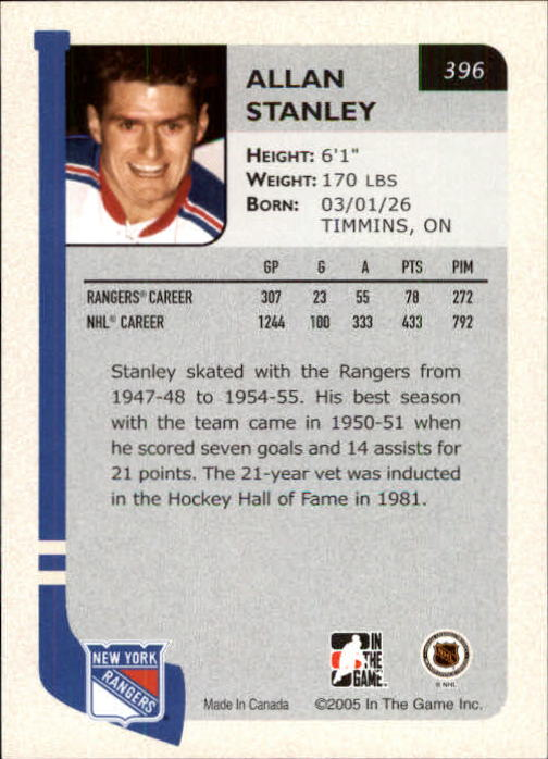 2004-05 ITG Franchises US East #396 Allan Stanley back image