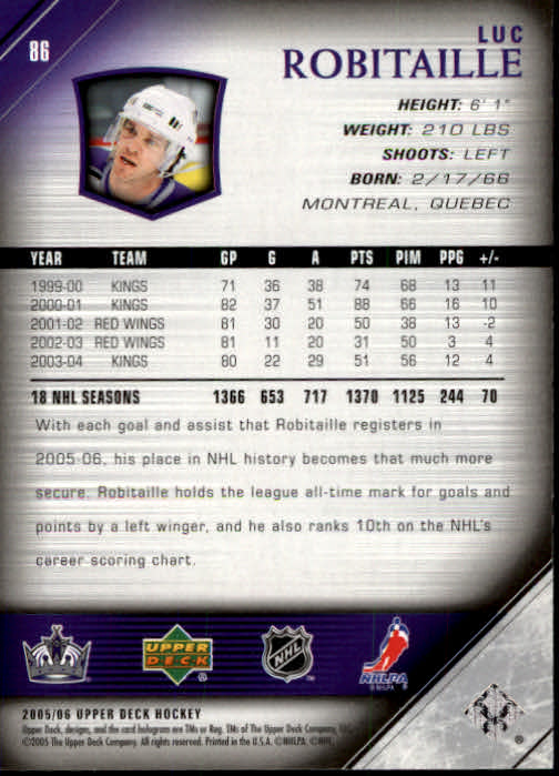 2005-06 Upper Deck #86 Luc Robitaille back image