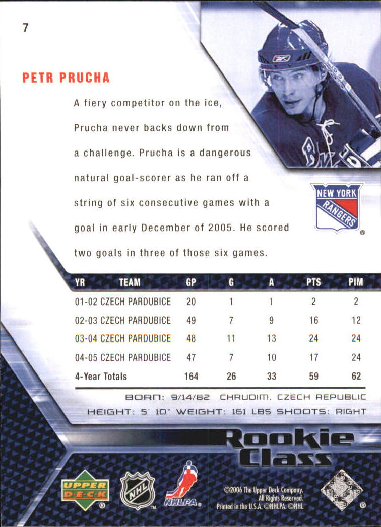 2005-06 UD Rookie Class #7 Petr Prucha back image