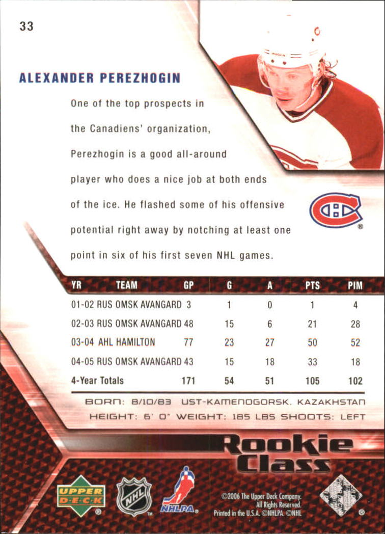 2005-06 UD Rookie Class #33 Alexander Perezhogin back image