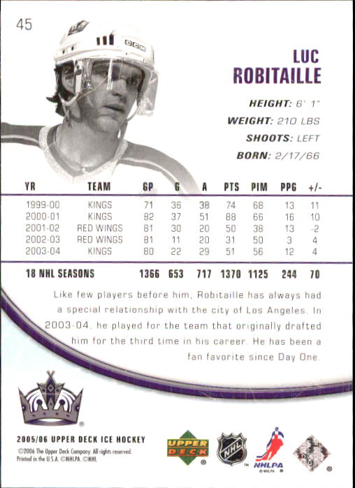 2005-06 Upper Deck Ice #45 Luc Robitaille back image