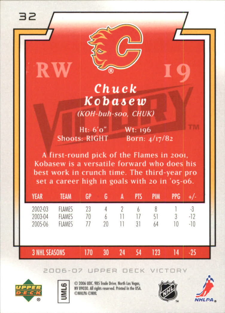 2006-07 Upper Deck Victory #32 Chuck Kobasew