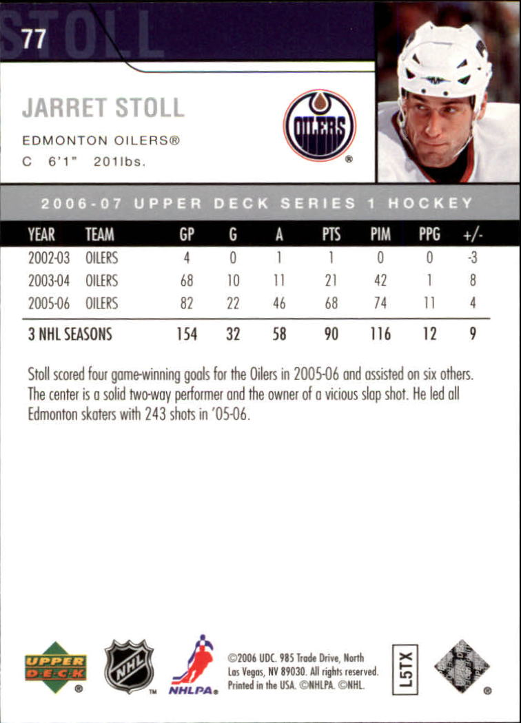 2006-07 Upper Deck #77 Jarret Stoll back image
