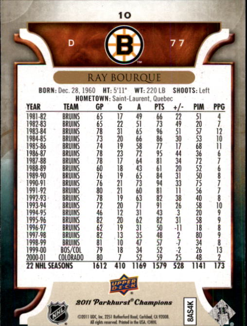 2011-12 Parkhurst Champions #10 Ray Bourque back image