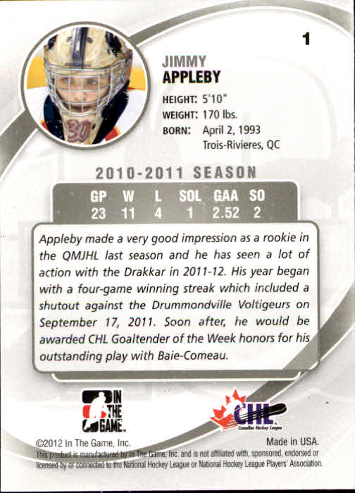 2011-12 Between The Pipes #1 Jimmy Appleby back image