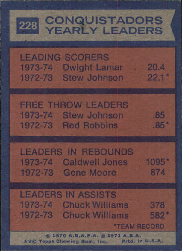 1974-75 Topps #228 Dwight Lamar/Stew Johnson/Caldwell Jones/Chuck Williams TL