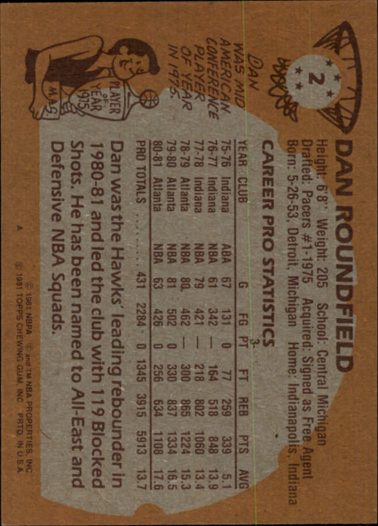 1981-82 Topps #2 Dan Roundfield back image