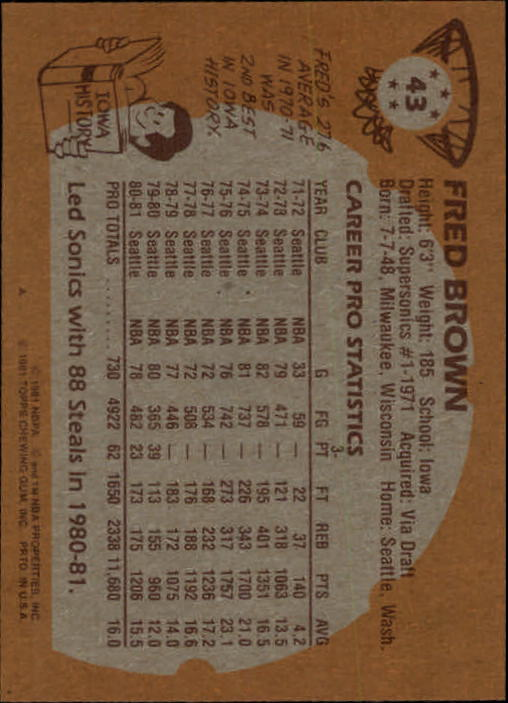 1981-82 Topps #43 Fred Brown back image