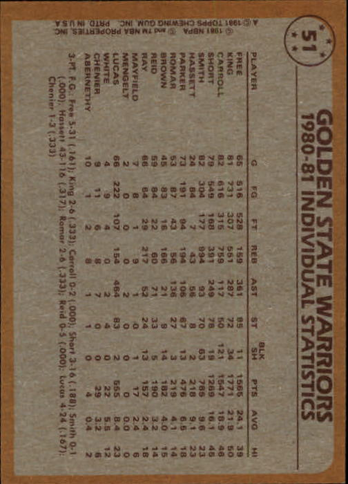 1981-82 Topps #51 Lloyd Free/Larry Smith/John Lucas TL back image