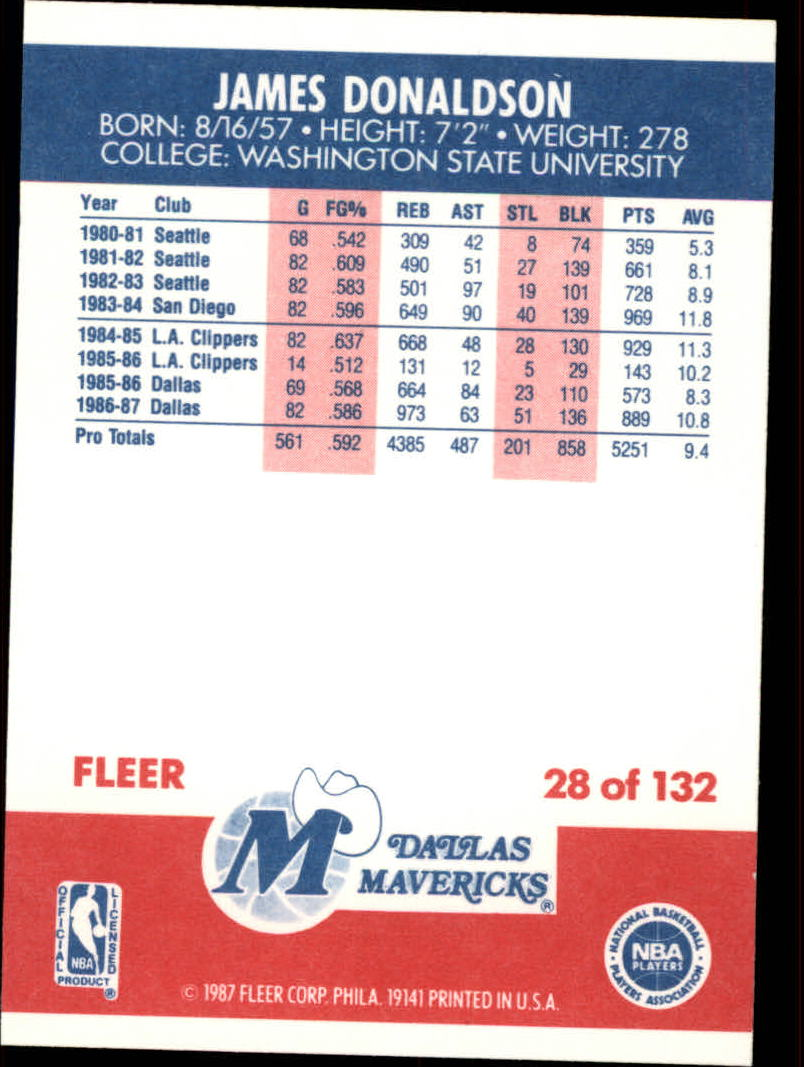 1987-88 Fleer #28 James Donaldson