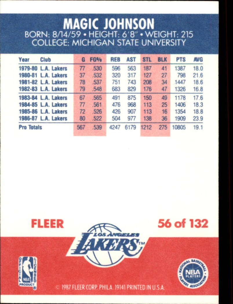 1987-88 Fleer #56 Magic Johnson back image