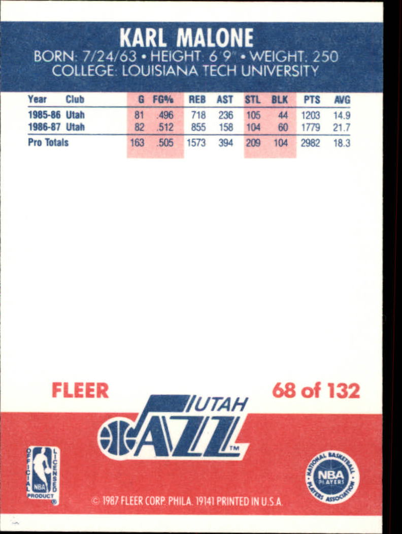 1987-88 Fleer #68 Karl Malone back image