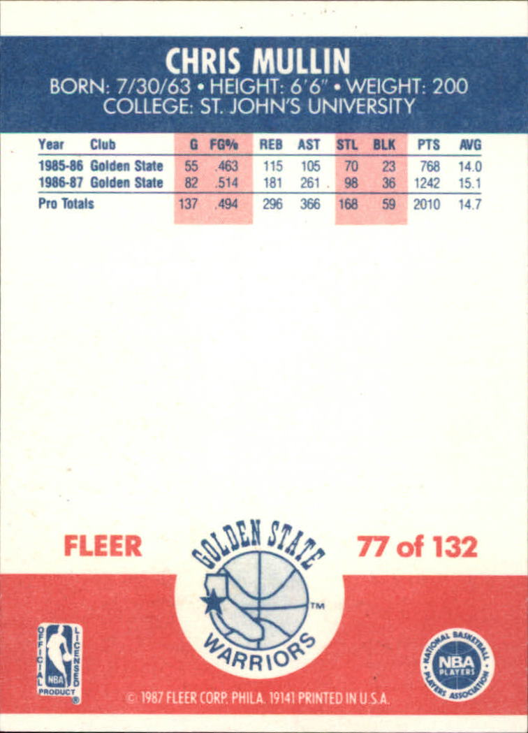 1987-88 Fleer #77 Chris Mullin