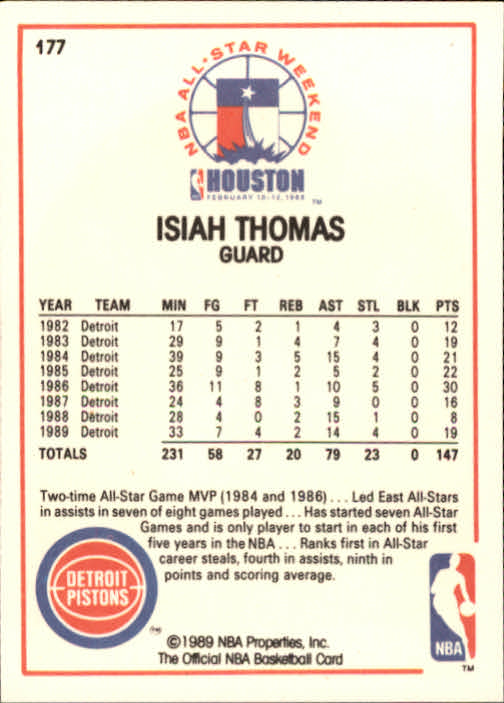1989-90 Hoops #177 Isiah Thomas AS back image