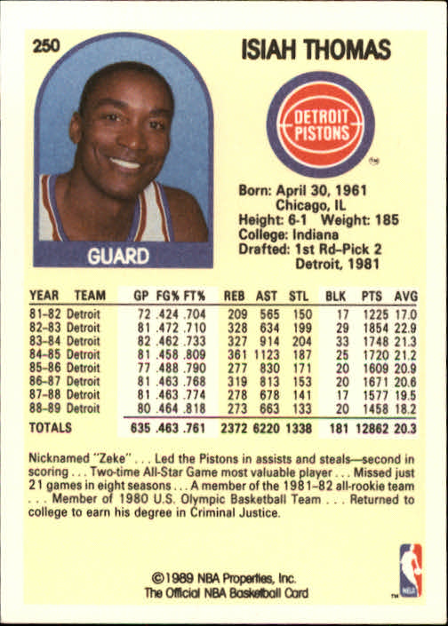 1989-90 Hoops #250 Isiah Thomas back image