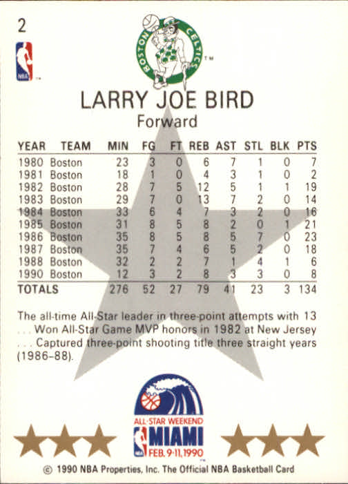 1990-91 Hoops #2 Larry Bird AS SP back image