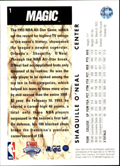 1992-93 Upper Deck #1 Shaquille O'Neal SP RC/NBA First Draft Pick back image