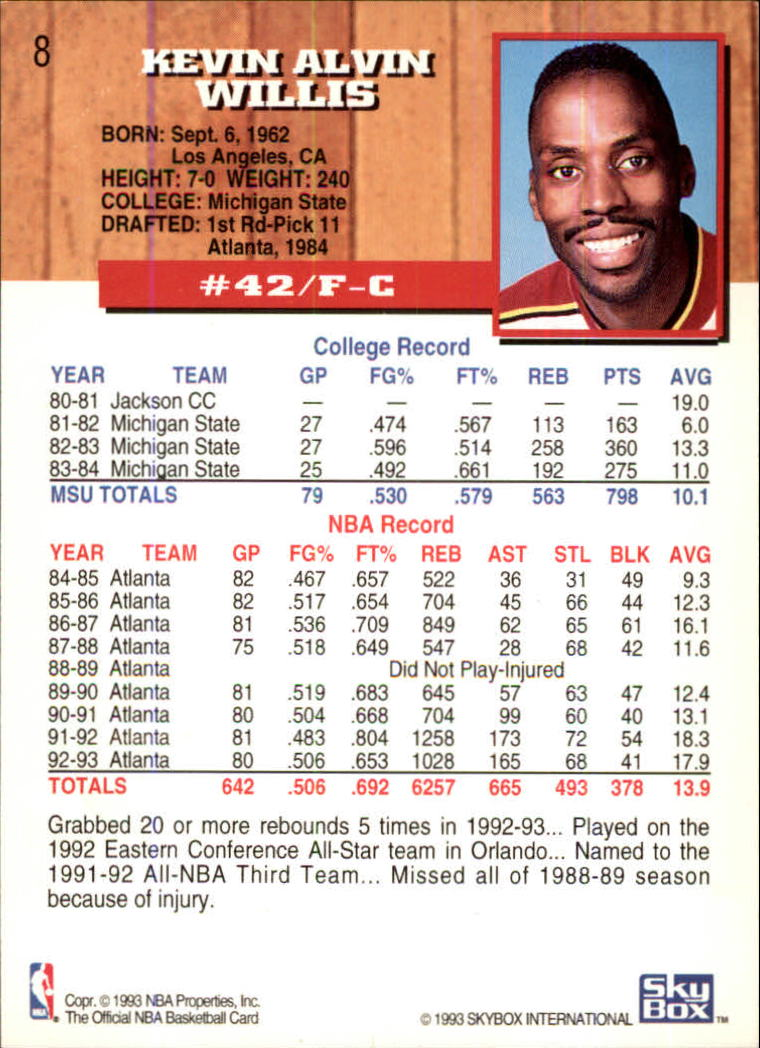 1993-94 Hoops Fifth Anniversary Gold #8 Kevin Willis back image