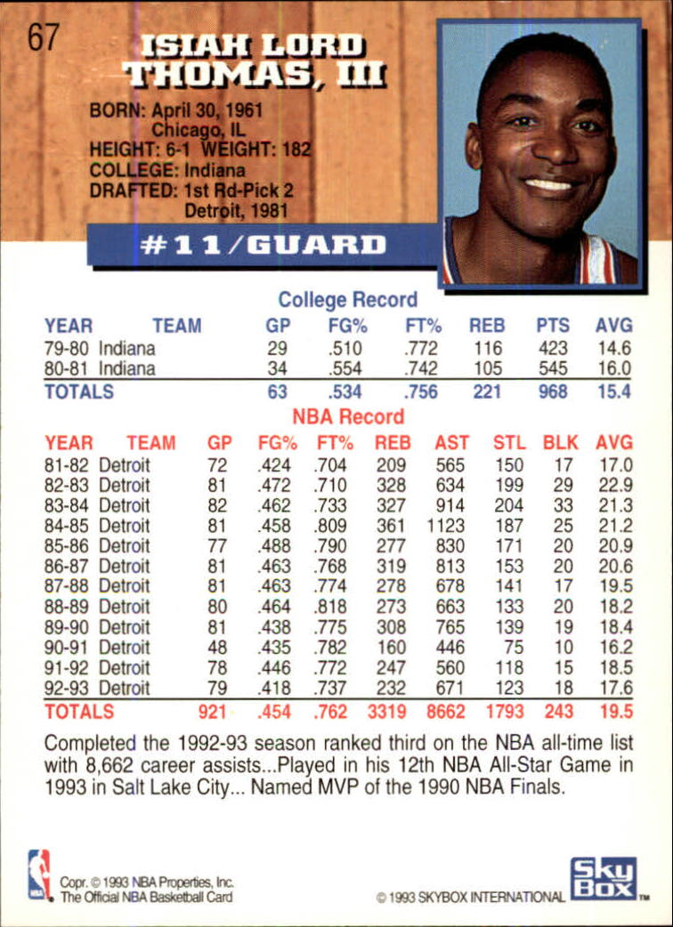 1993-94 Hoops Fifth Anniversary Gold #67 Isiah Thomas back image