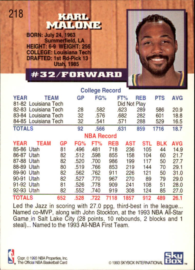 1993-94 Hoops Fifth Anniversary Gold #218 Karl Malone back image