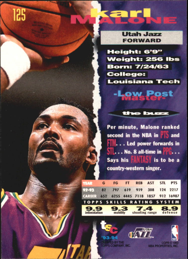 1993-94 Stadium Club Super Teams NBA Finals #125 Karl Malone back image