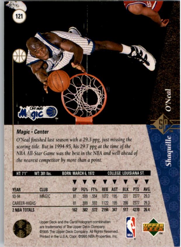 1994-95 SP #121 Shaquille O'Neal back image