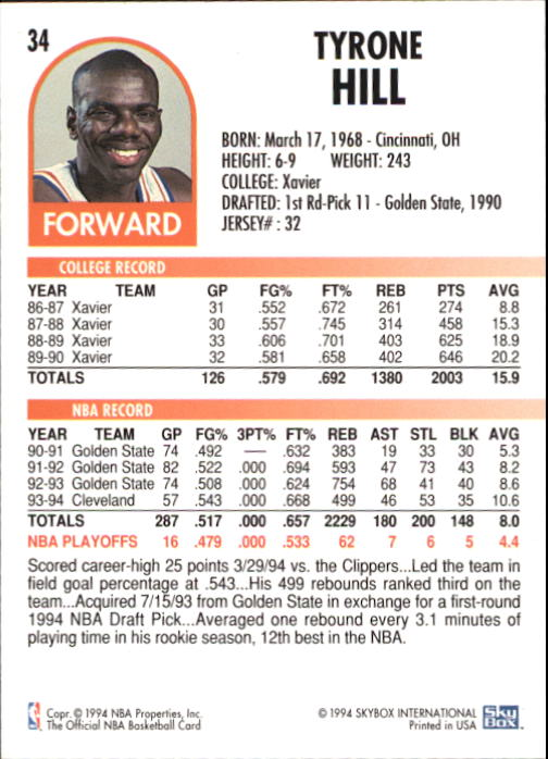 1994-95 Hoops #34 Tyrone Hill back image