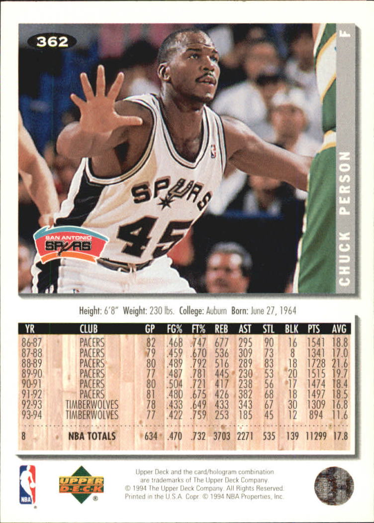 1994-95 Collector's Choice Silver Signature #362 Chuck Person back image