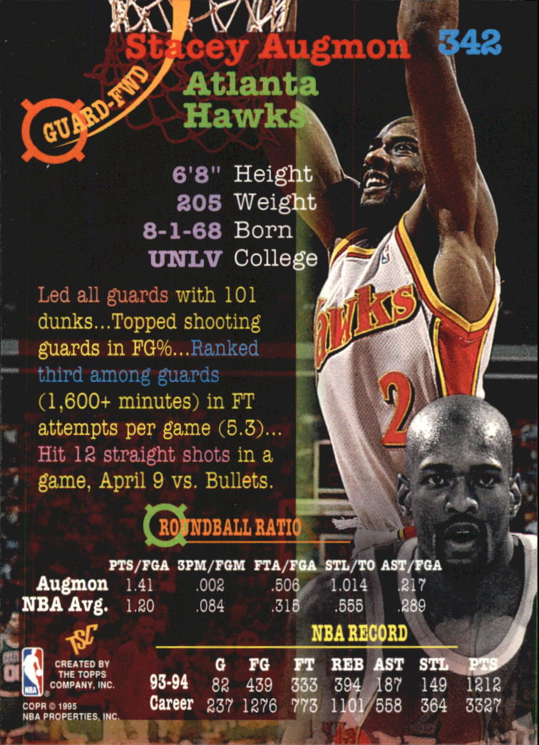 1994-95 Stadium Club Super Teams NBA Finals #342 Stacey Augmon back image