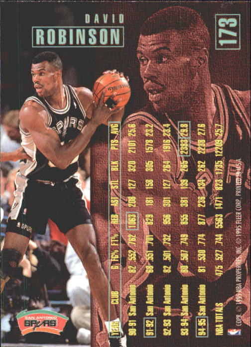 1995-96 Fleer #173 David Robinson back image