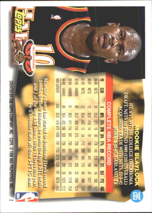 1995-96 Topps #285 Mookie Blaylock back image