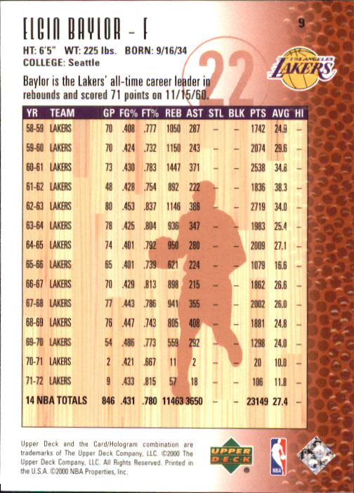2000 Upper Deck Century Legends #9 Elgin Baylor back image