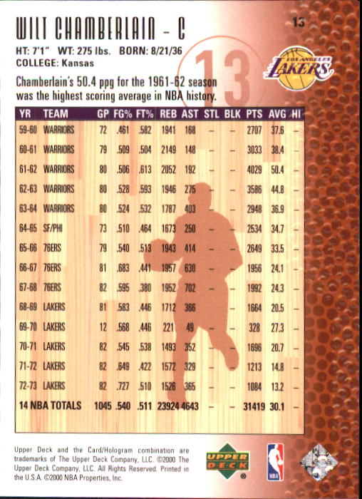 2000 Upper Deck Century Legends #13 Wilt Chamberlain back image