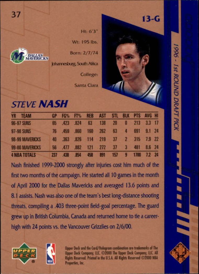 2000-01 Upper Deck #37 Steve Nash back image