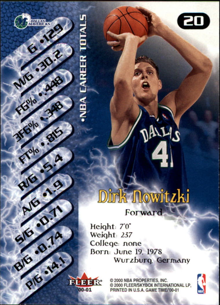 2000-01 Fleer Game Time #20 Dirk Nowitzki back image