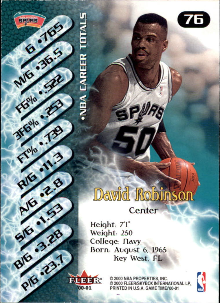 2000-01 Fleer Game Time #76 David Robinson back image
