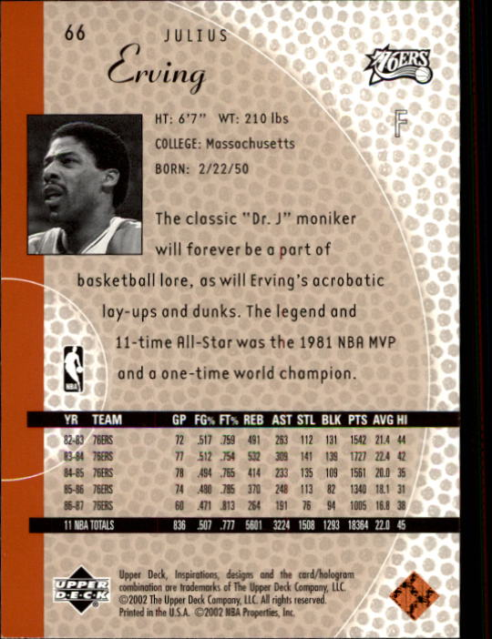 2001-02 Upper Deck Inspirations #66 Julius Erving back image