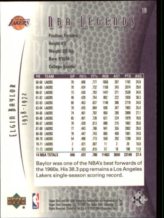 2001-02 Upper Deck Legends #18 Elgin Baylor back image