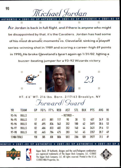 2001-02 SP Authentic #90 Michael Jordan back image