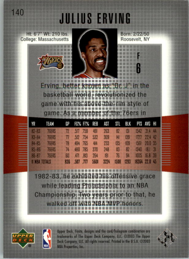 2003-04 Upper Deck Finite #140 Julius Erving back image