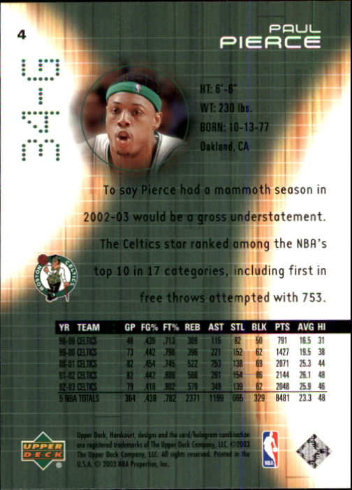 2003-04 Upper Deck Hardcourt #4 Paul Pierce back image
