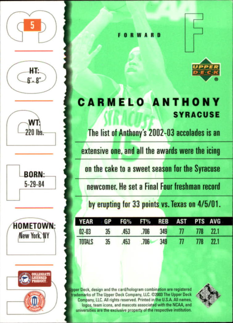 2003-04 UD Top Prospects #5 Carmelo Anthony back image
