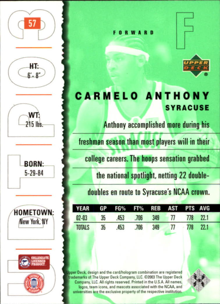 2003-04 UD Top Prospects #57 Carmelo Anthony back image