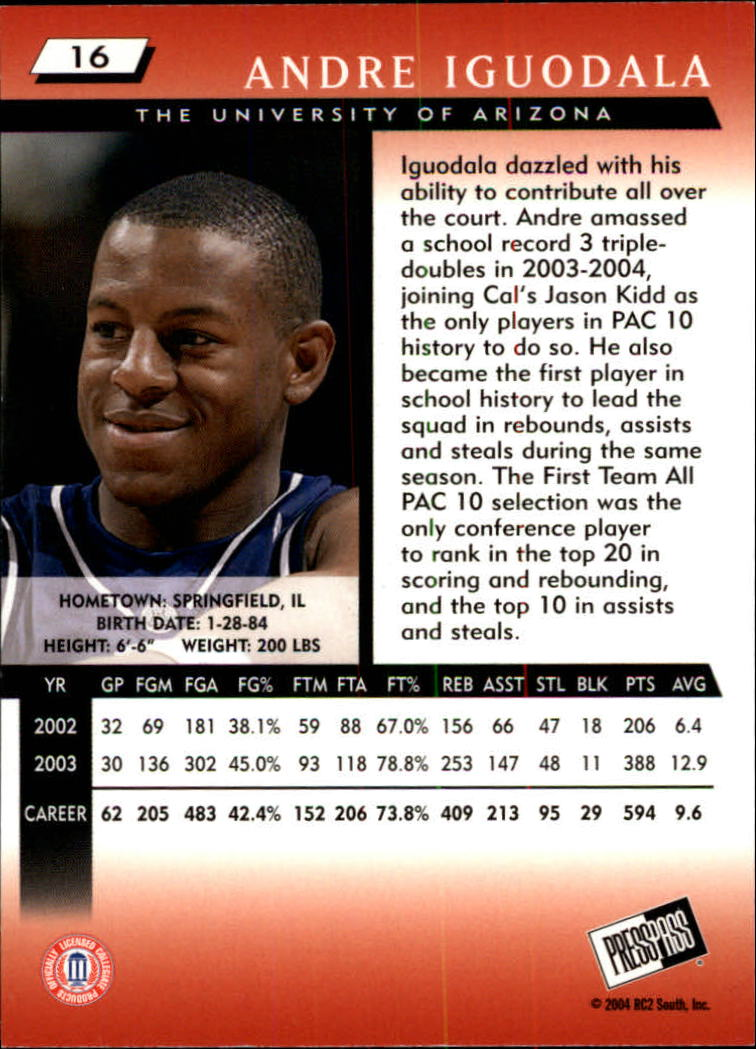 2004 Press Pass #16 Andre Iguodala back image
