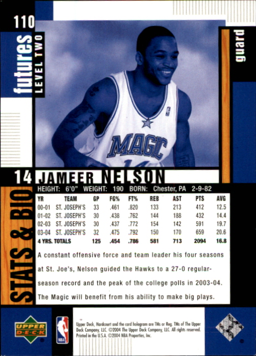 2004-05 Upper Deck Hardcourt #110 Jameer Nelson RC back image