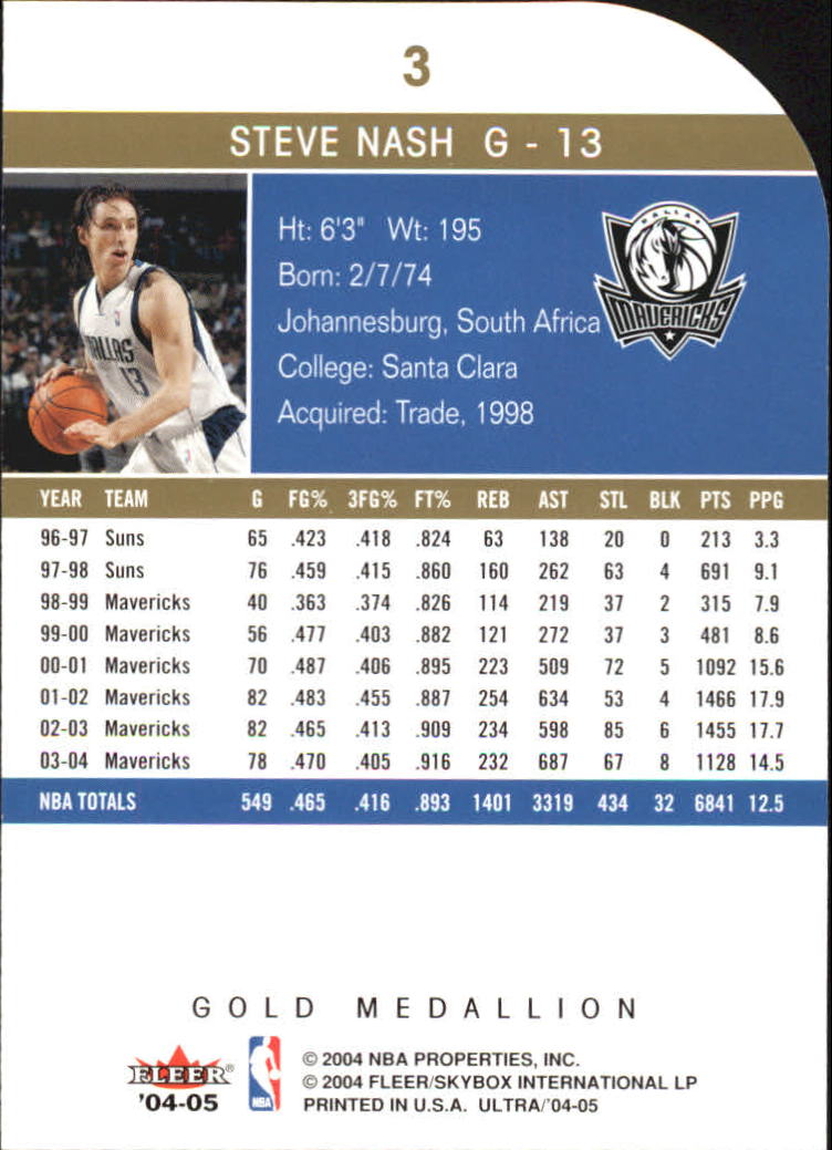 2004-05 Ultra Gold Medallion #3 Steve Nash back image
