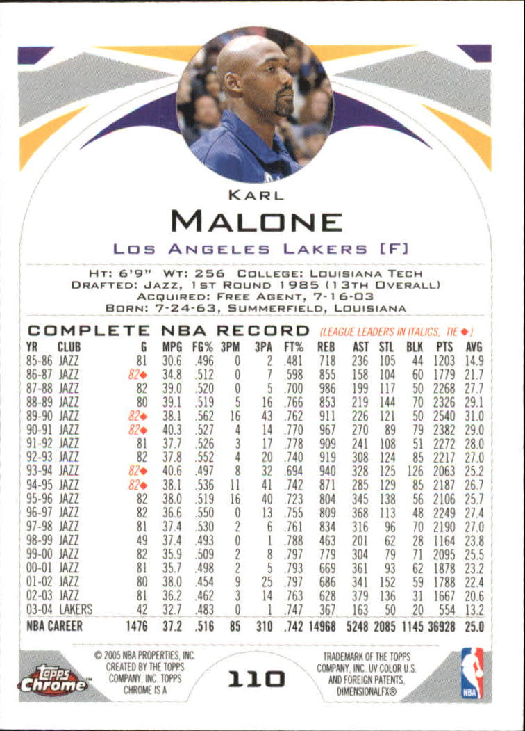 2004-05 Topps Chrome #110 Karl Malone back image