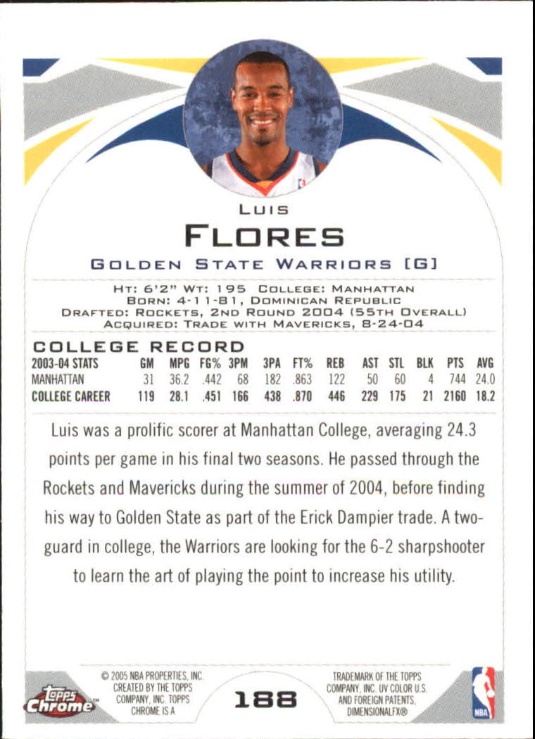 2004-05 Topps Chrome #188 Luis Flores RC back image
